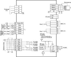 Схемы подключения для ПЧВ3